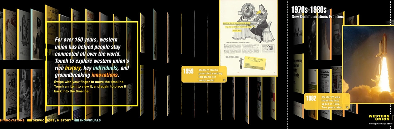 Our interactive multimedia timeline, displays the entire history of Western Union.